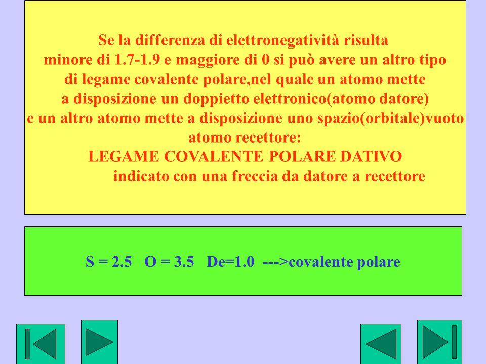 Se la differenza di elettronegatività risulta