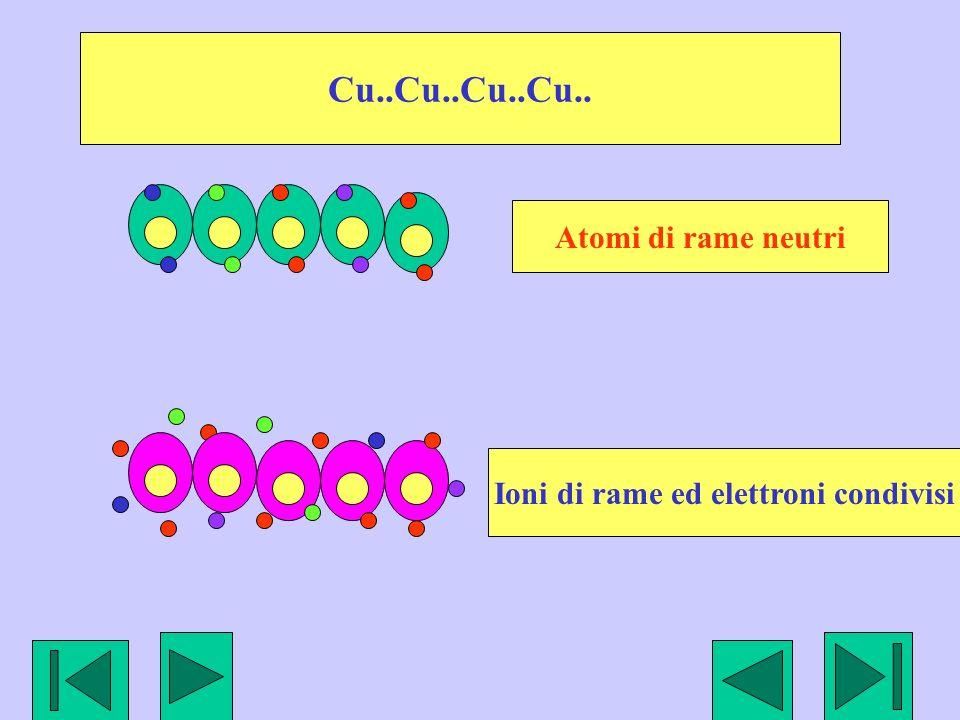 Ioni di rame ed elettroni condivisi