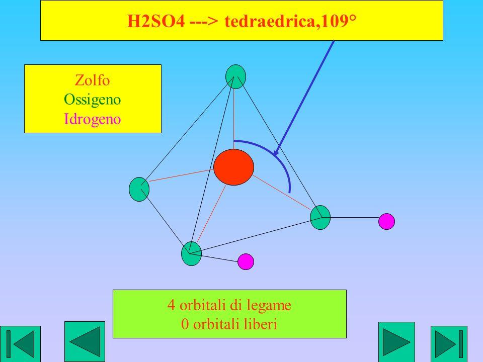 H2SO4 ---> tedraedrica,109°
