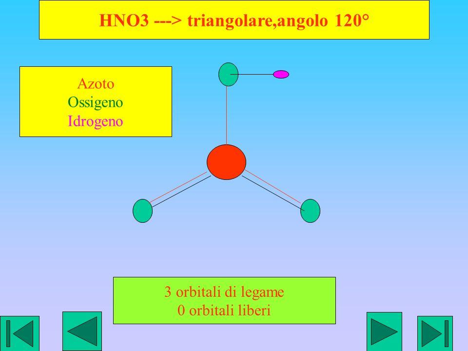 HNO3 ---> triangolare,angolo 120°
