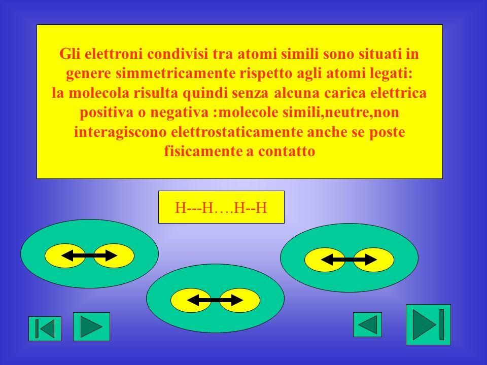 Gli elettroni condivisi tra atomi simili sono situati in