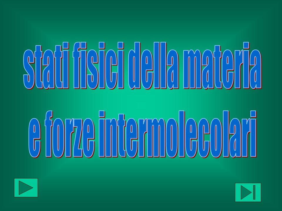 stati fisici della materia e forze intermolecolari