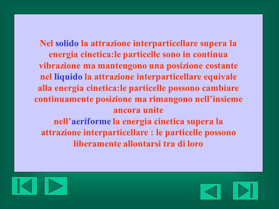 Nel solido la attrazione interparticellare supera la