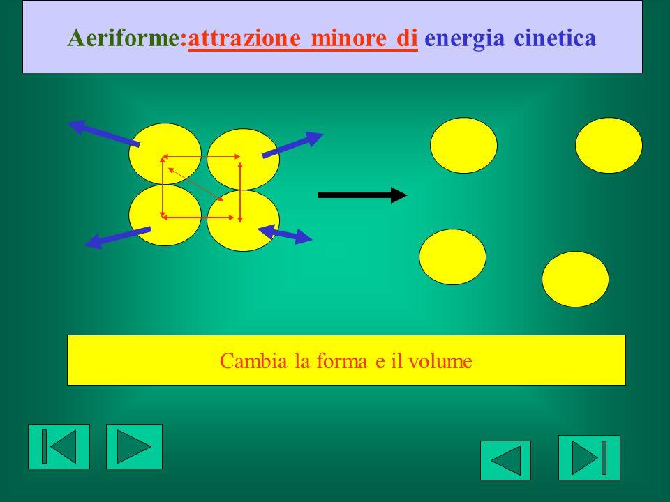 Aeriforme:attrazione minore di energia cinetica