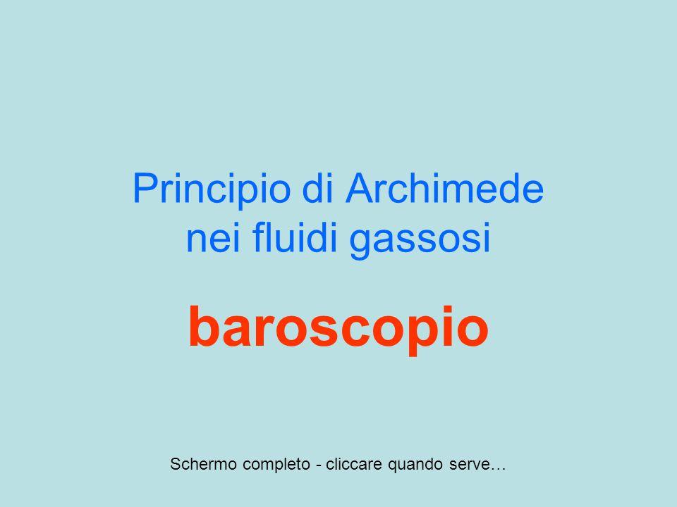 Principio di Archimede nei fluidi gassosi