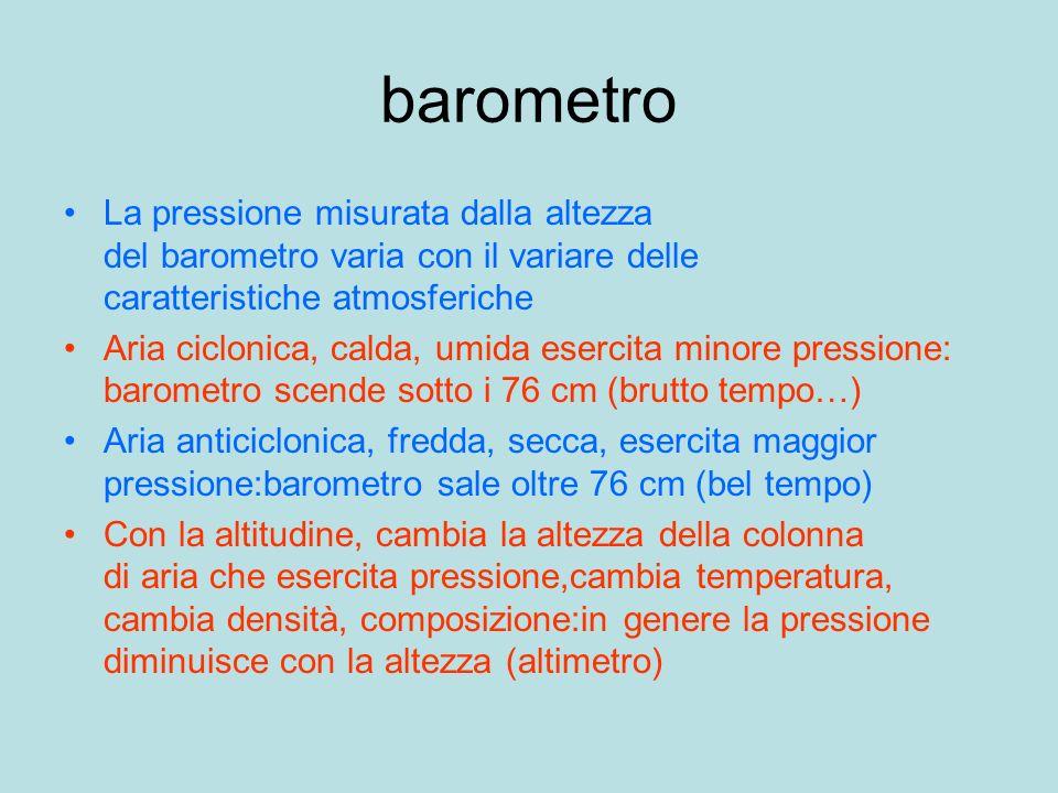 barometro La pressione misurata dalla altezza del barometro varia con il variare delle caratteristiche atmosferiche.
