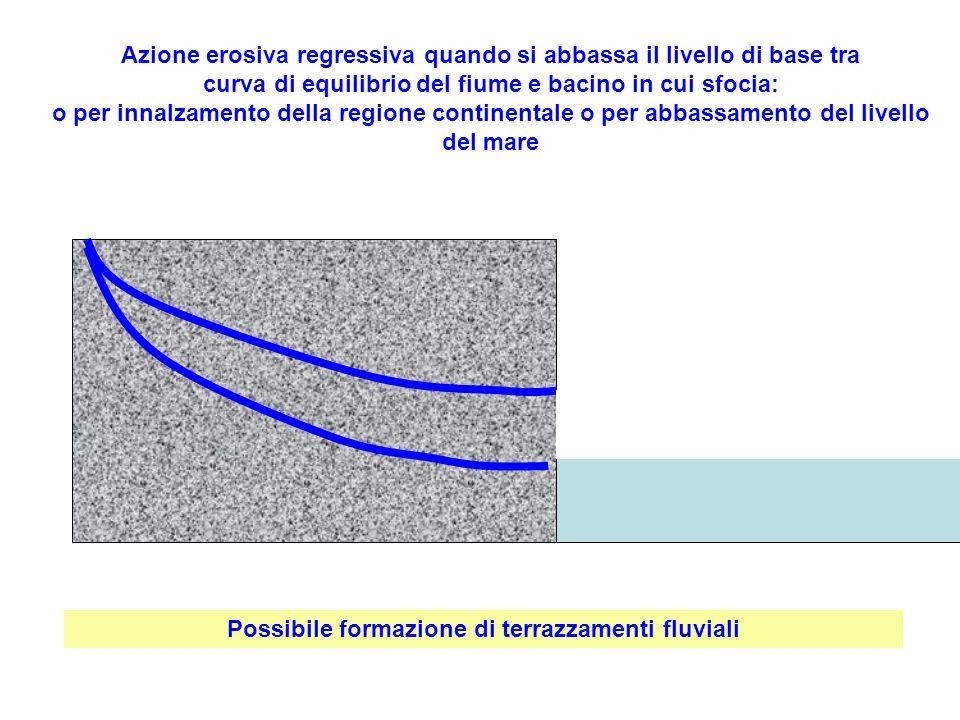 Possibile formazione di terrazzamenti fluviali