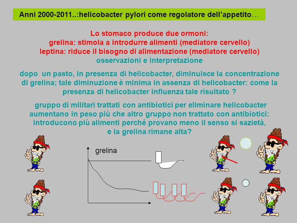 Anni 2000-2011..:helicobacter pylori come regolatore dell'appetito…