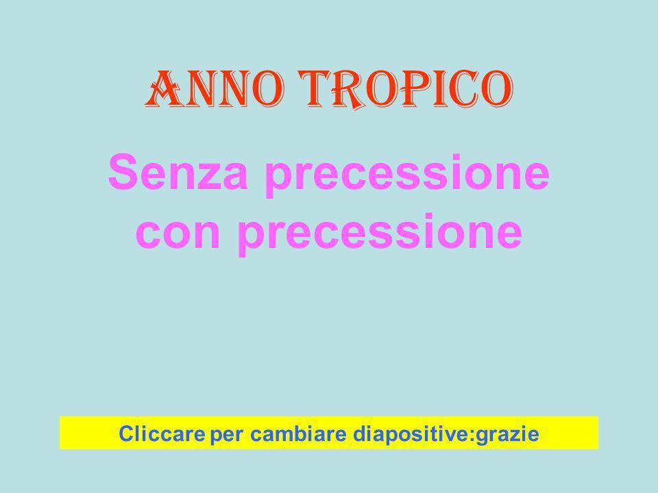 Senza precessione con precessione