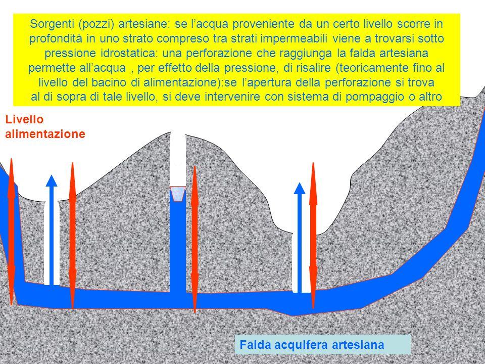 Sorgenti (pozzi) artesiane: se l'acqua proveniente da un certo livello scorre in profondità in uno strato compreso tra strati impermeabili viene a trovarsi sotto pressione idrostatica: una perforazione che raggiunga la falda artesiana permette all'acqua , per effetto della pressione, di risalire (teoricamente fino al livello del bacino di alimentazione):se l'apertura della perforazione si trova al di sopra di tale livello, si deve intervenire con sistema di pompaggio o altro
