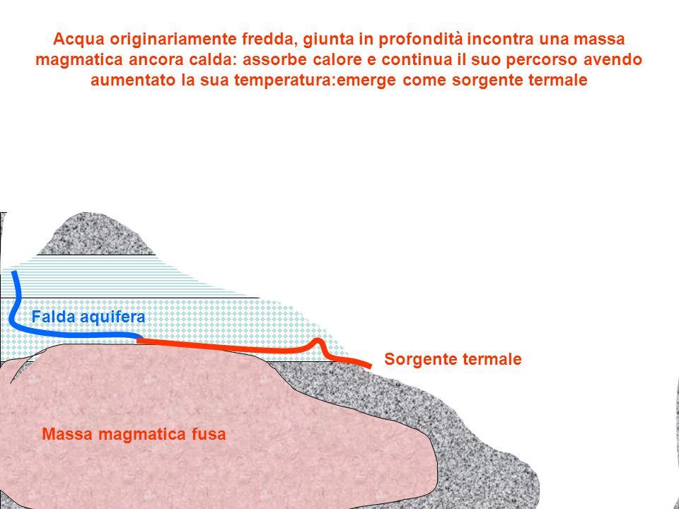 Acqua originariamente fredda, giunta in profondità incontra una massa magmatica ancora calda: assorbe calore e continua il suo percorso avendo aumentato la sua temperatura:emerge come sorgente termale