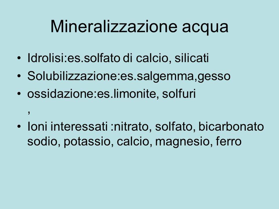 Mineralizzazione acqua