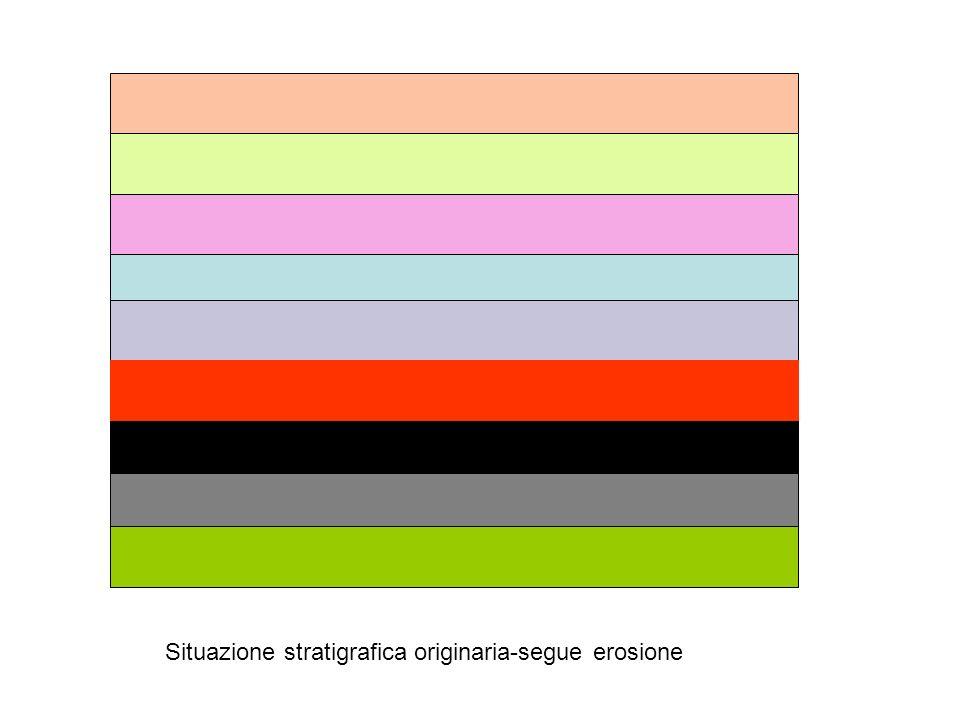 Situazione stratigrafica originaria-segue erosione