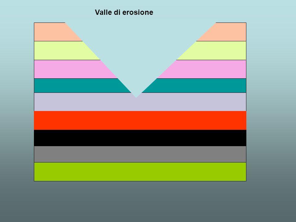 Valle di erosione