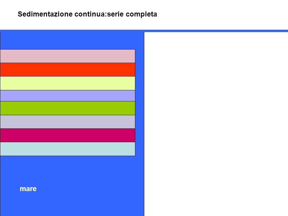 Sedimentazione continua:serie completa