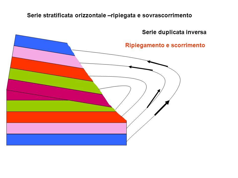 Serie stratificata orizzontale –ripiegata e sovrascorrimento