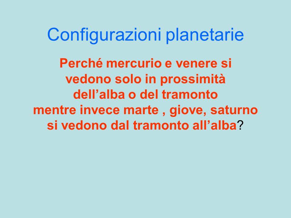 Configurazioni planetarie