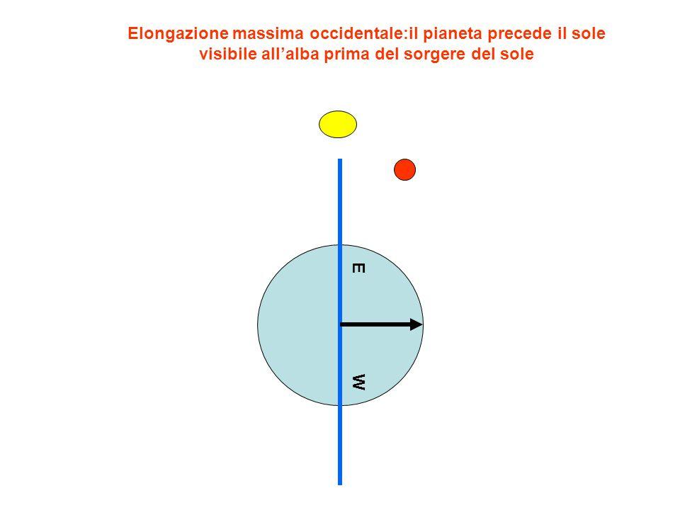 Elongazione massima occidentale:il pianeta precede il sole visibile all'alba prima del sorgere del sole