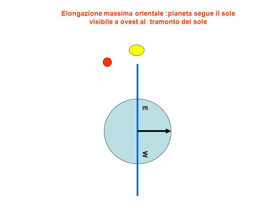 Elongazione massima orientale :pianeta segue il sole visibile a ovest al tramonto del sole