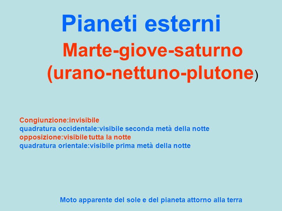 Marte-giove-saturno (urano-nettuno-plutone)