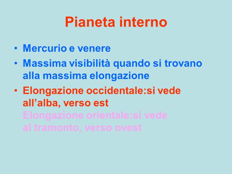 Pianeta interno Mercurio e venere