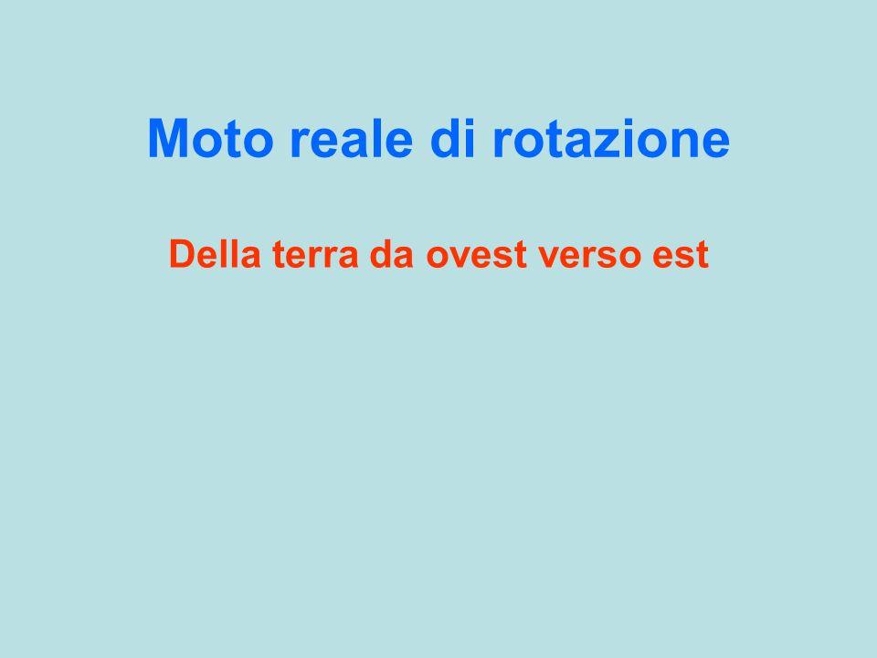 Moto reale di rotazione