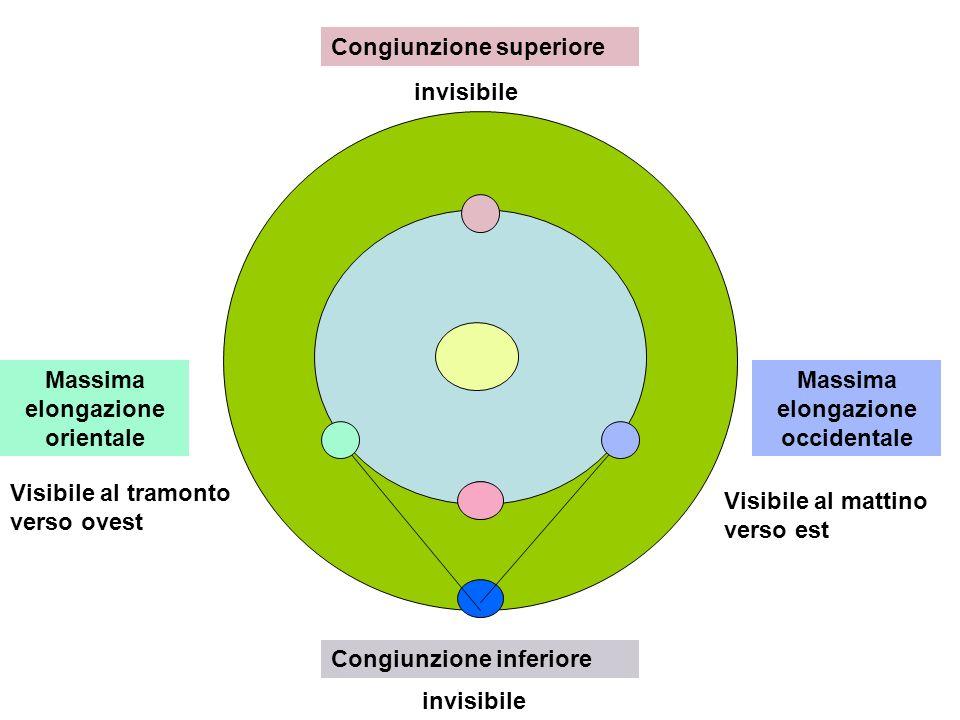 Massima elongazione orientale Massima elongazione occidentale