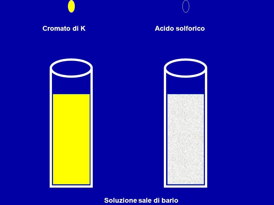 Soluzione sale di bario