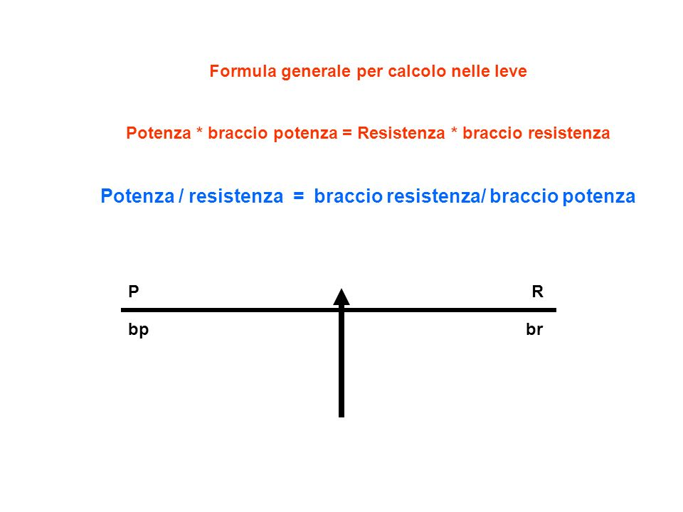Potenza / resistenza = braccio resistenza/ braccio potenza