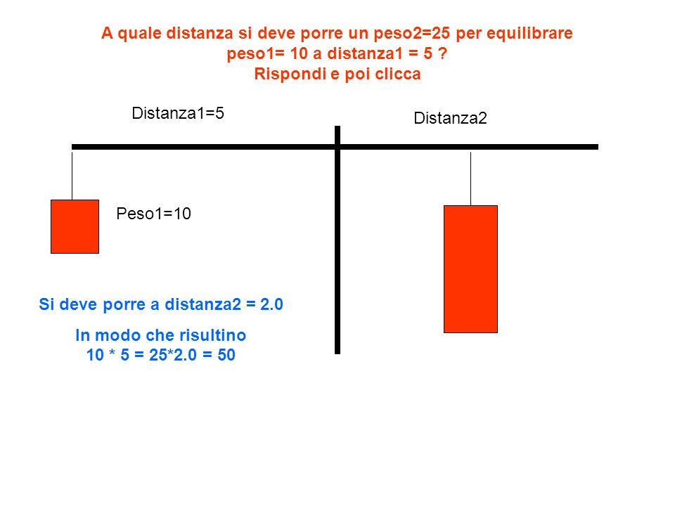 Si deve porre a distanza2 = 2.0