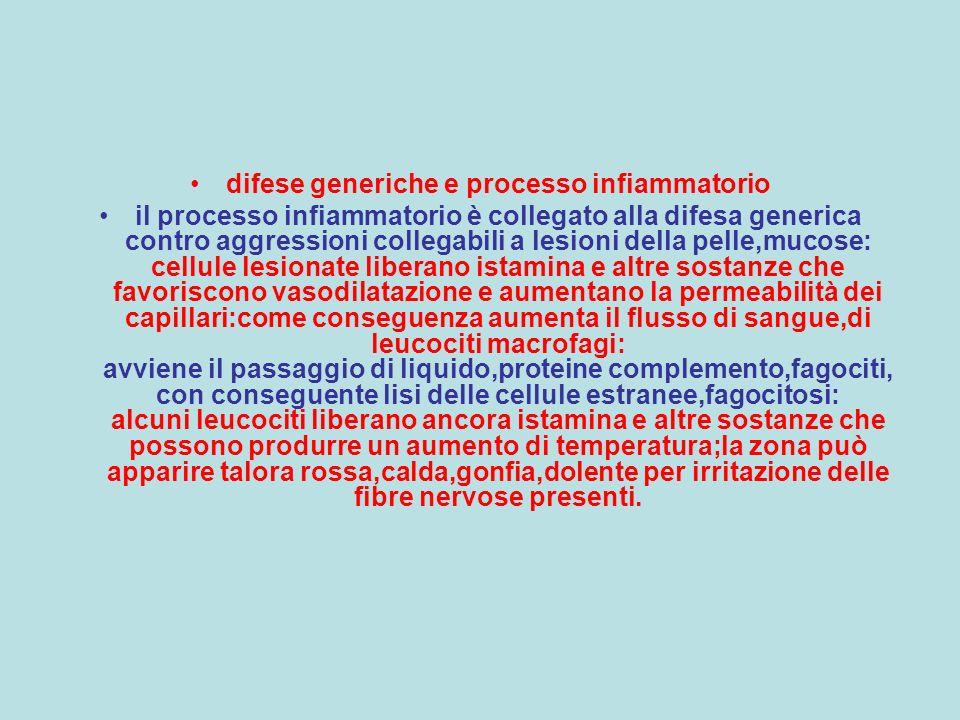 difese generiche e processo infiammatorio