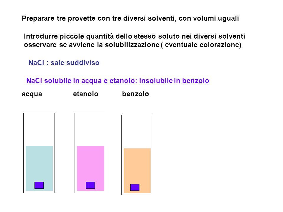 Preparare tre provette con tre diversi solventi, con volumi uguali