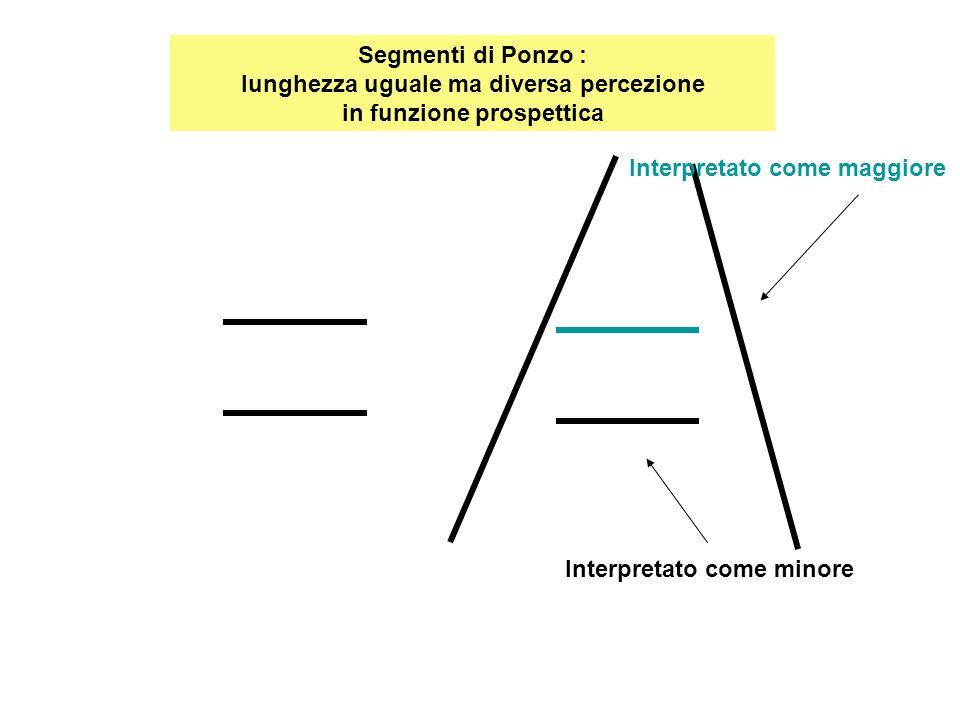 Segmenti di Ponzo : lunghezza uguale ma diversa percezione in funzione prospettica