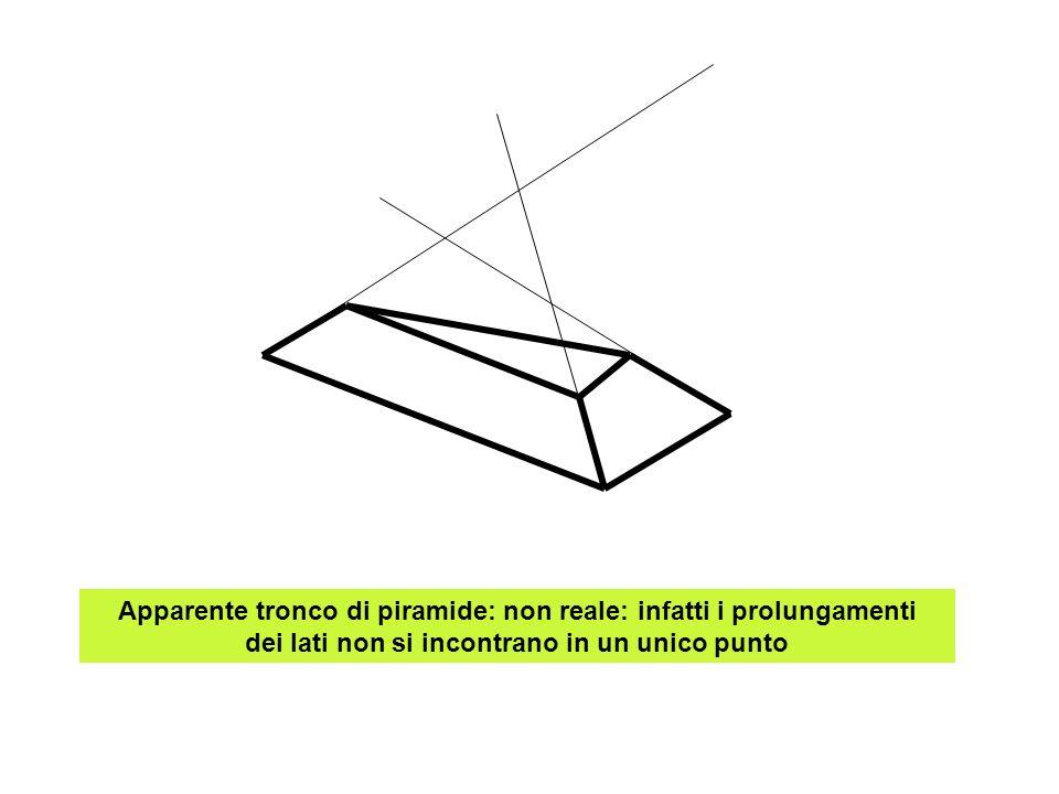 Apparente tronco di piramide: non reale: infatti i prolungamenti dei lati non si incontrano in un unico punto