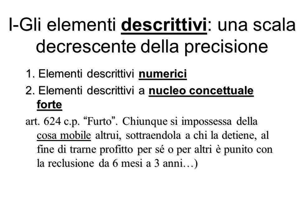 I-Gli elementi descrittivi: una scala decrescente della precisione