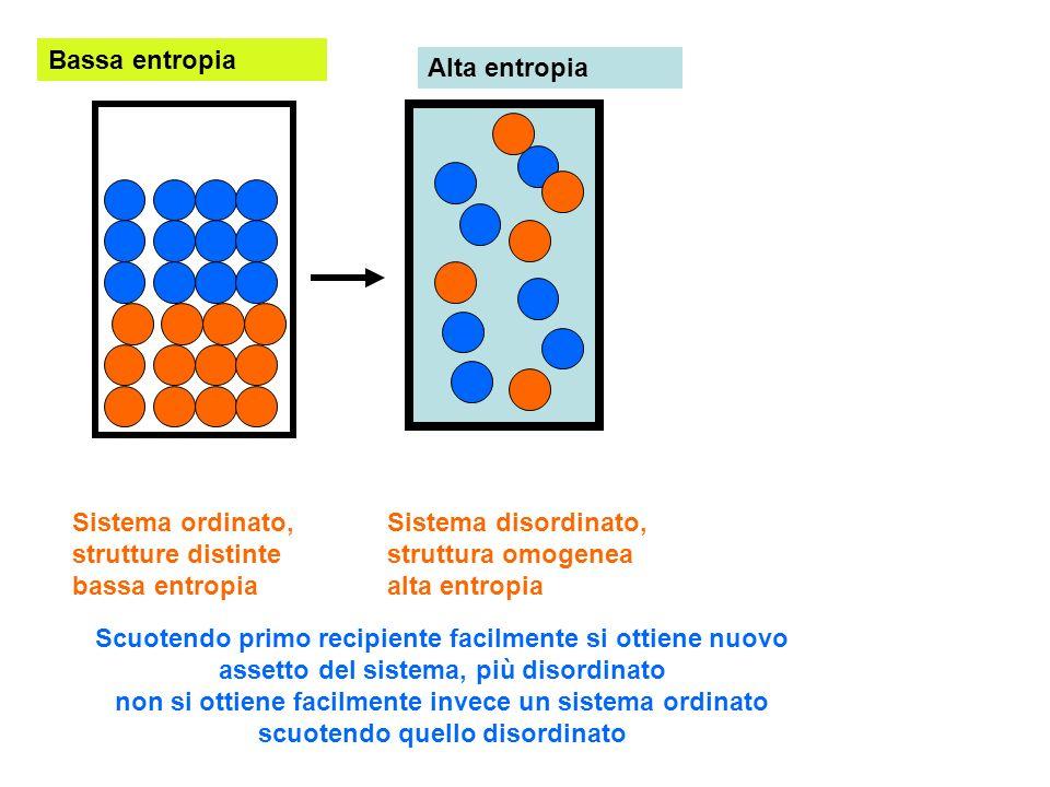 Bassa entropiaAlta entropia. Sistema ordinato, strutture distinte bassa entropia. Sistema disordinato, struttura omogenea alta entropia.