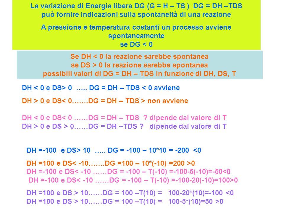 La variazione di Energia libera DG (G = H – TS ) DG = DH –TDS può fornire indicazioni sulla spontaneità di una reazione