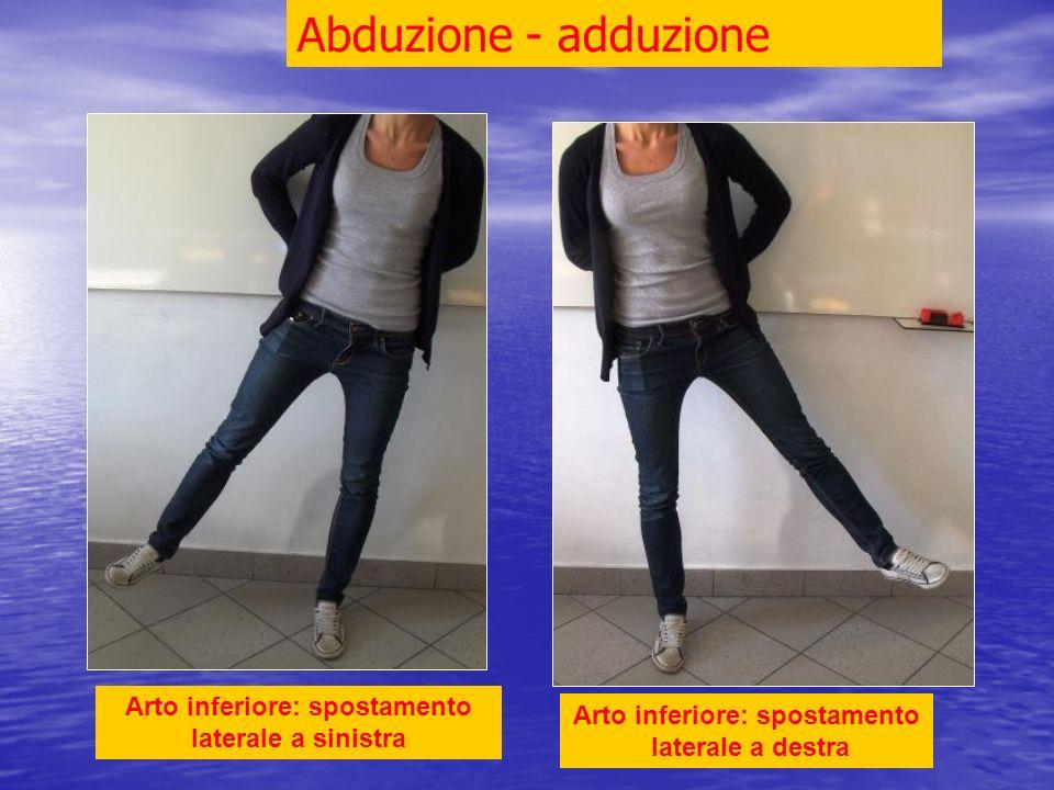 Abduzione - adduzione Arto inferiore: spostamento laterale a sinistra