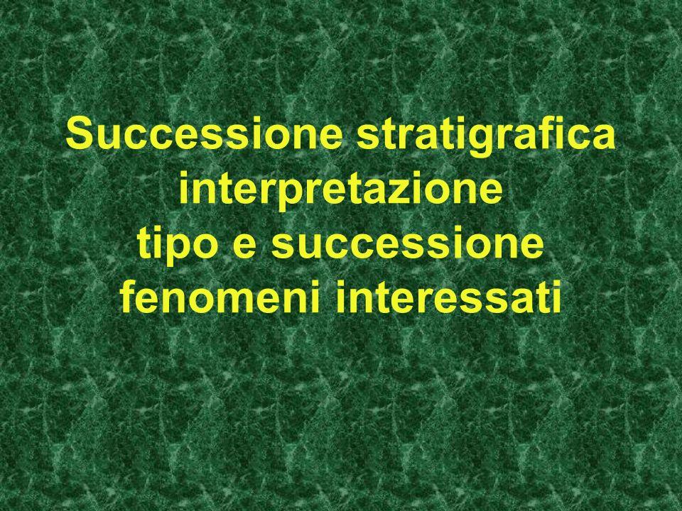Successione stratigrafica interpretazione tipo e successione fenomeni interessati