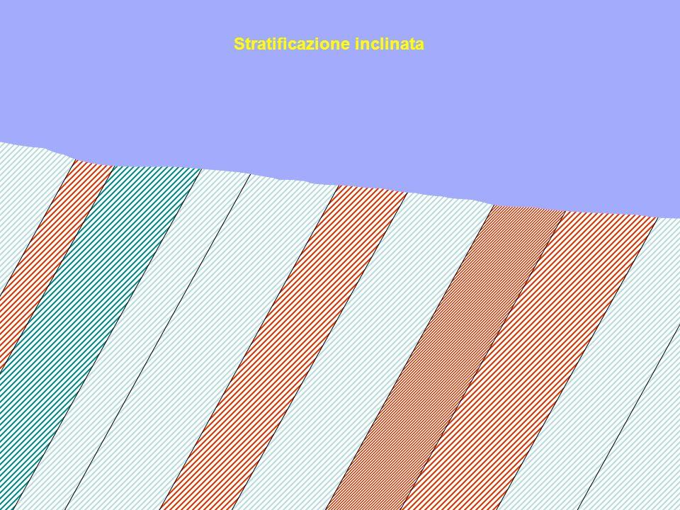 Stratificazione inclinata