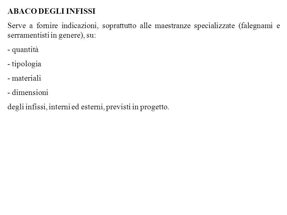 ABACO DEGLI INFISSI Serve a fornire indicazioni, soprattutto alle maestranze specializzate (falegnami e serramentisti in genere), su: