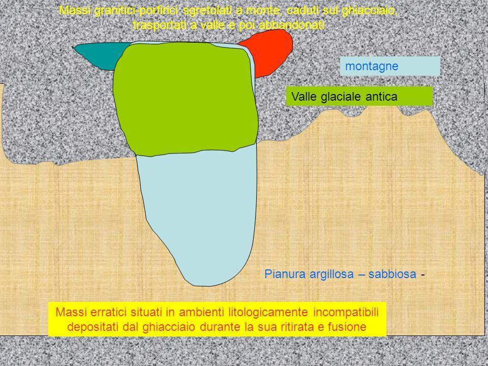 Massi granitici-porfirici sgretolati a monte, caduti sul ghiacciaio, trasportati a valle e poi abbandonati