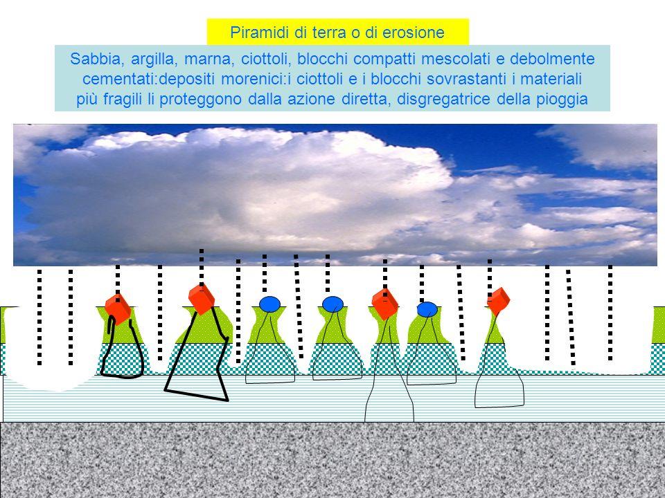 Piramidi di terra o di erosione
