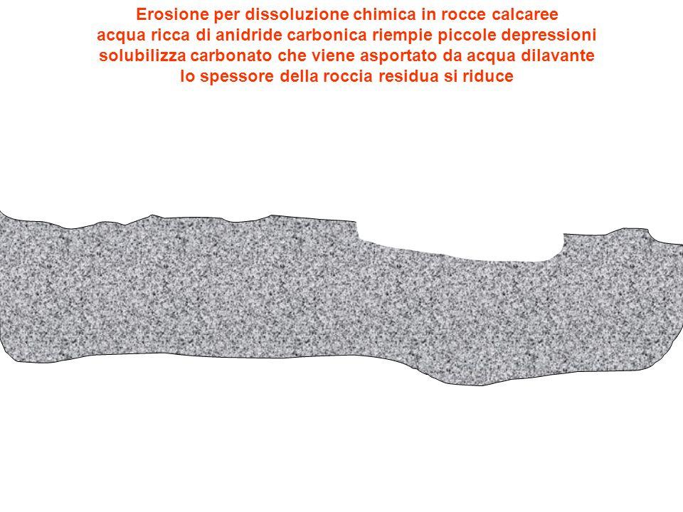 Erosione per dissoluzione chimica in rocce calcaree acqua ricca di anidride carbonica riempie piccole depressioni solubilizza carbonato che viene asportato da acqua dilavante lo spessore della roccia residua si riduce