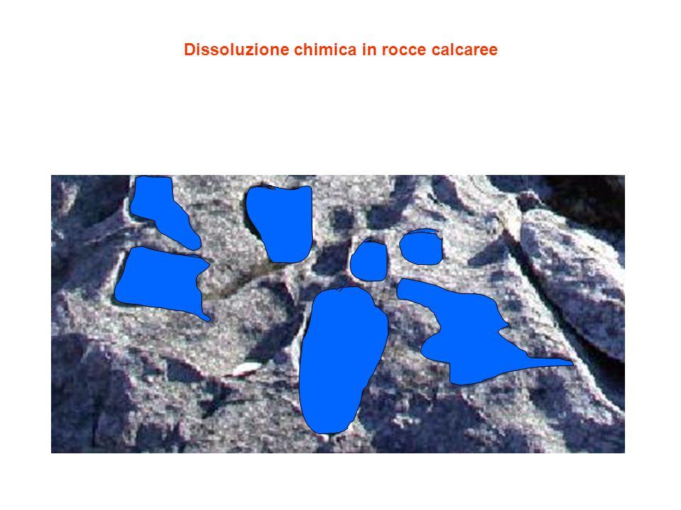 Dissoluzione chimica in rocce calcaree