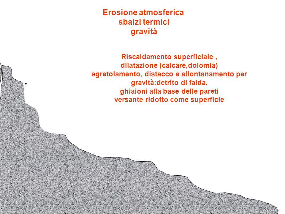 Erosione atmosferica sbalzi termici gravità