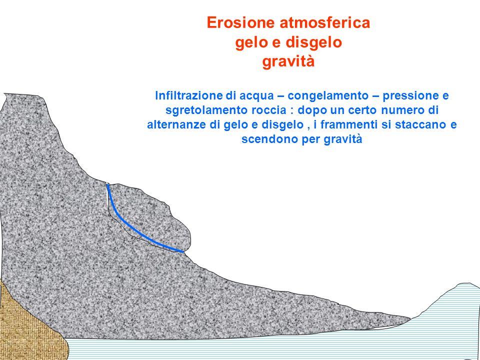 Erosione atmosferica gelo e disgelo gravità