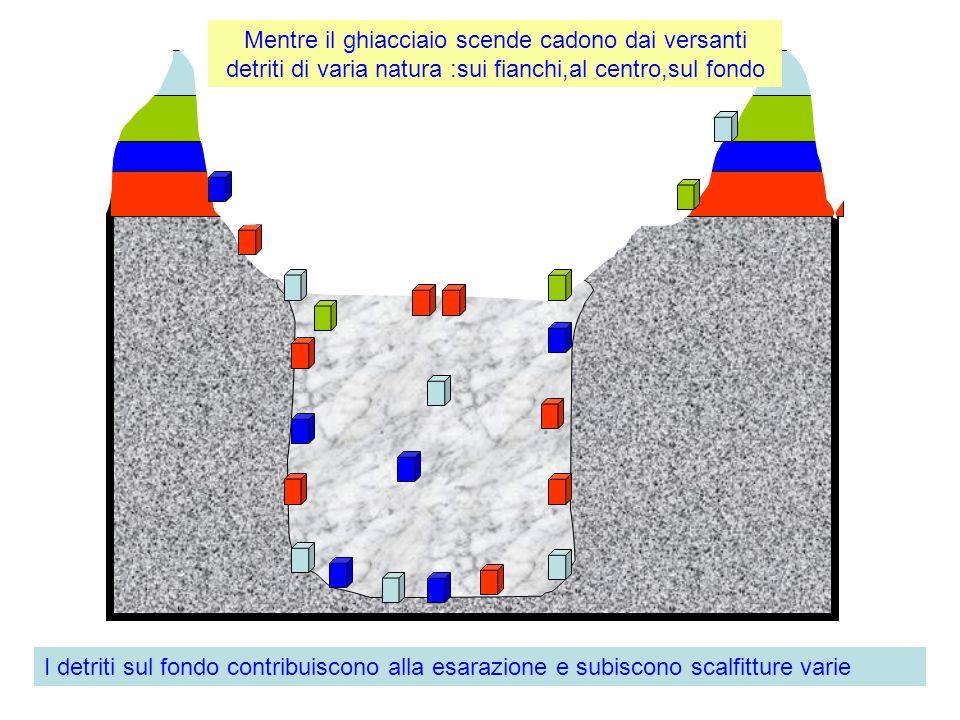 Mentre il ghiacciaio scende cadono dai versanti detriti di varia natura :sui fianchi,al centro,sul fondo