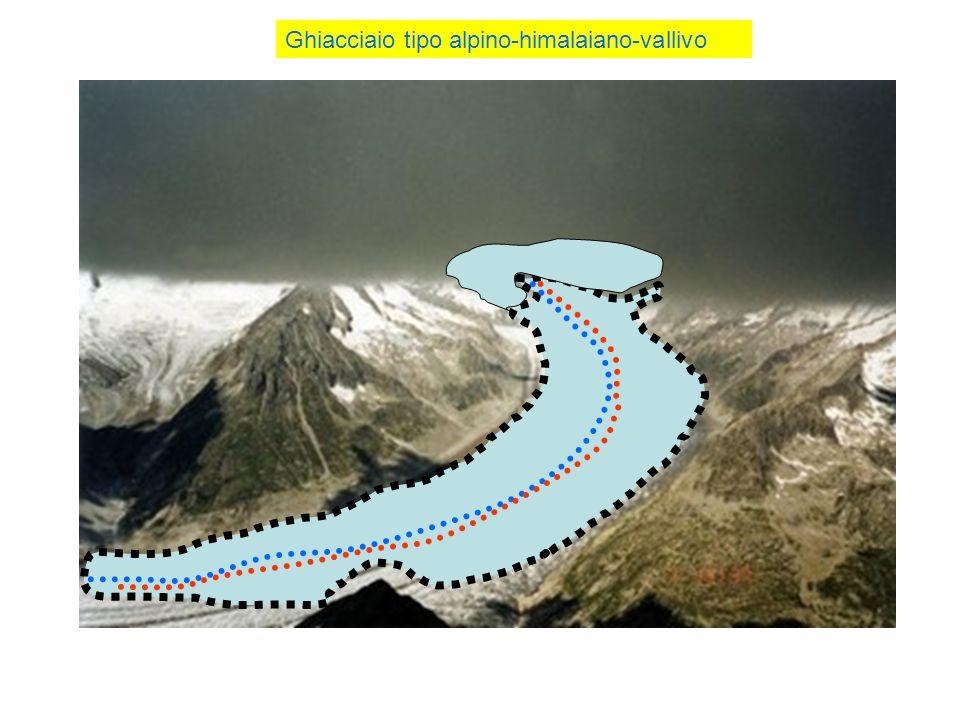 Ghiacciaio tipo alpino-himalaiano-vallivo