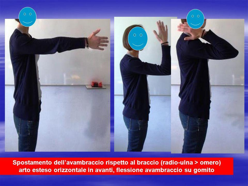 Spostamento dell'avambraccio rispetto al braccio (radio-ulna > omero) arto esteso orizzontale in avanti, flessione avambraccio su gomito